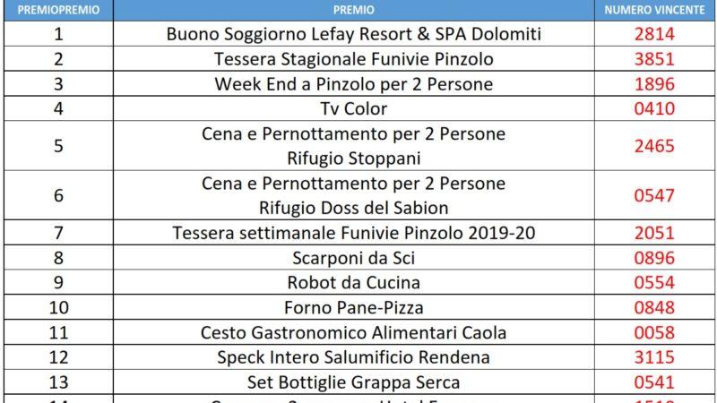 Lotteria 23° Campionato Italiano Sci Operatori Soccorso Trasporto Infermi