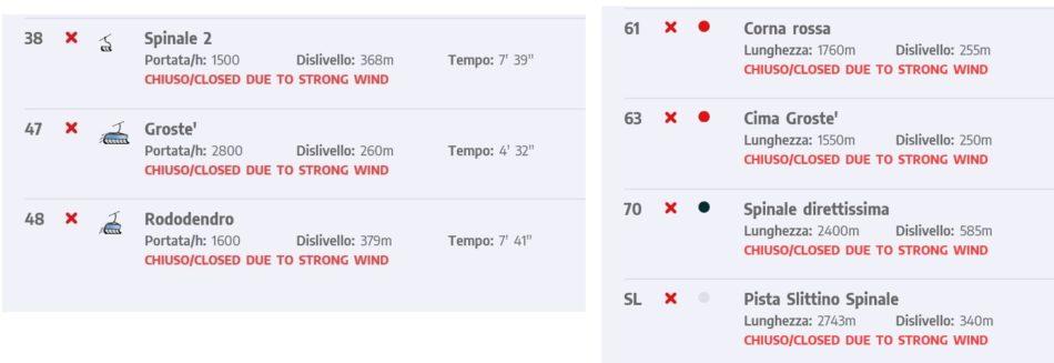 Forte vento in quota: chiusi alcuni impianti a Madonna di Campiglio