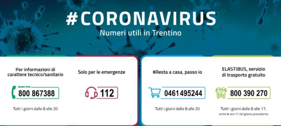 Coronavirus: in Trentino oggi 239 contagiati in più. Sale a 28 il totale dei decessi