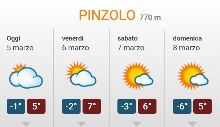 Previsioni meteo Pinzolo - 6/8 marzo 2020