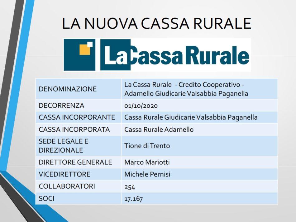 Assemblea straordinaria per progetto di fusione tra le Casse Rurali Adamello e Giudicarie Valsabbia Paganella