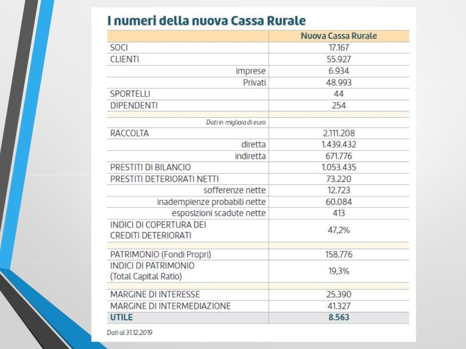 Casse Rurali Adamello e Giudicarie Valsabbia Paganella