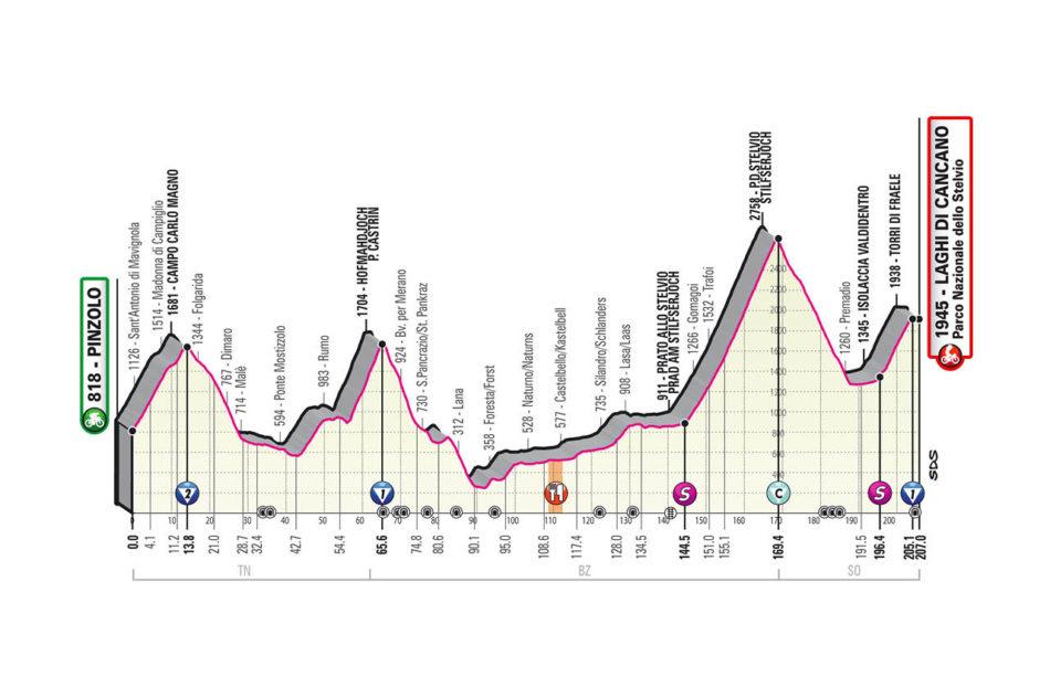 Oggi la tappa più attesa del Giro d'Italia 2020: Pinzolo-Laghi di Cancano