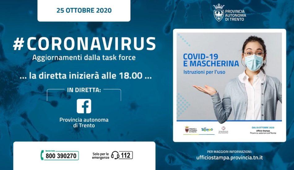 Aggiornamento situazione Coronavirus in Trentino – 25 ottobre 2020: 104 casi positivi, 1 decesso, 1820 tamponi